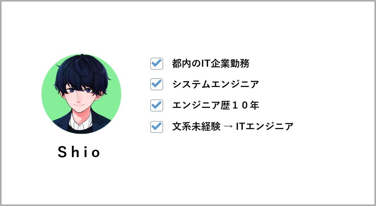 Shioのプロフィール画像