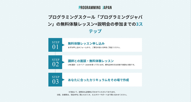 プログラミングジャパンの無料体験レッスンの流れ